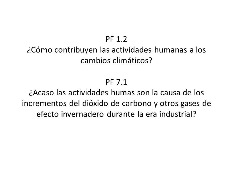 PF 1.2 ¿Cómo contribuyen las actividades humanas a los cambios climáticos.