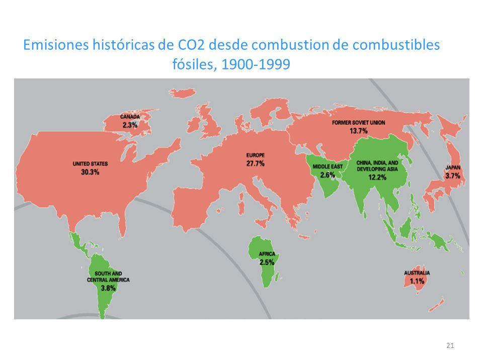 Emisiones históricas de CO2 desde combustion de combustibles fósiles, 1900-1999