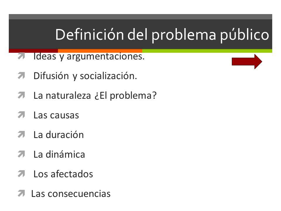 Definición del problema público