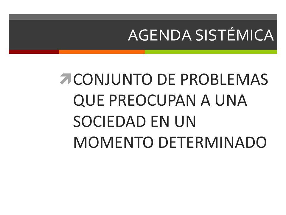 AGENDA SISTÉMICA CONJUNTO DE PROBLEMAS QUE PREOCUPAN A UNA SOCIEDAD EN UN MOMENTO DETERMINADO
