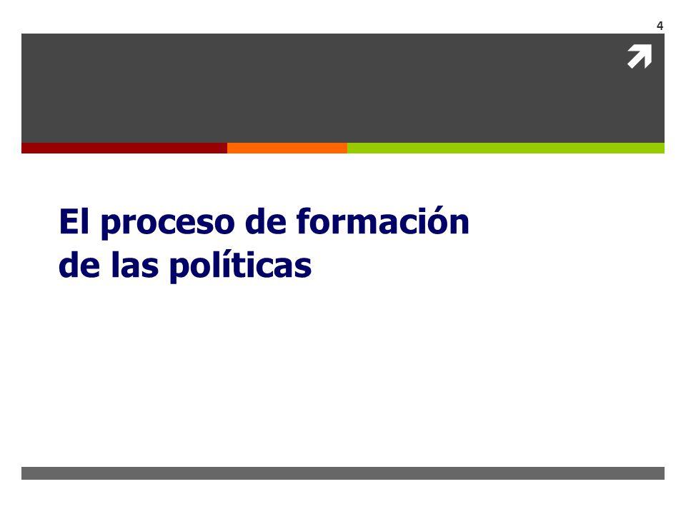 El proceso de formación de las políticas