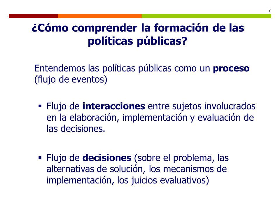 ¿Cómo comprender la formación de las políticas públicas