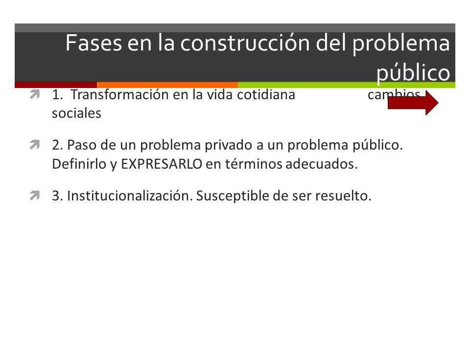 Fases en la construcción del problema público