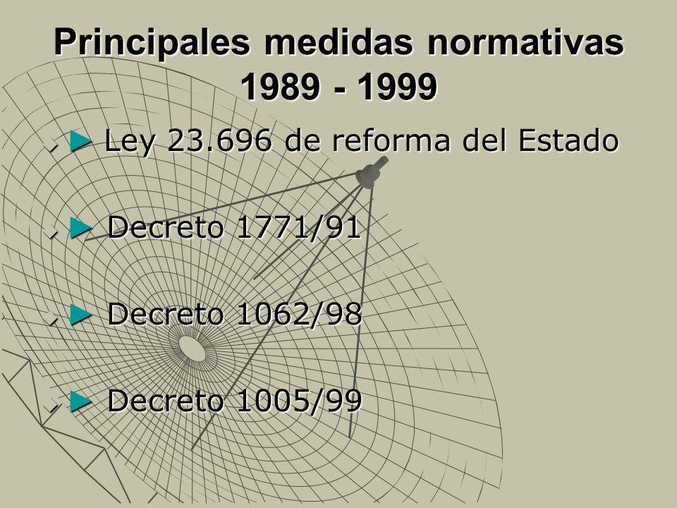 Principales medidas normativas 1989 - 1999