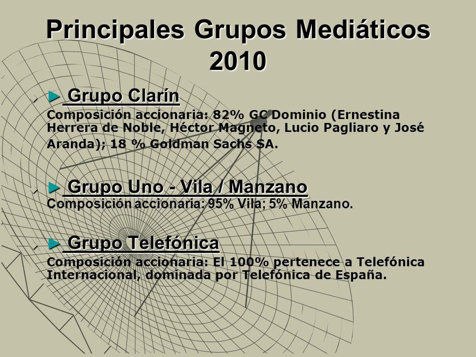 Principales Grupos Mediáticos 2010