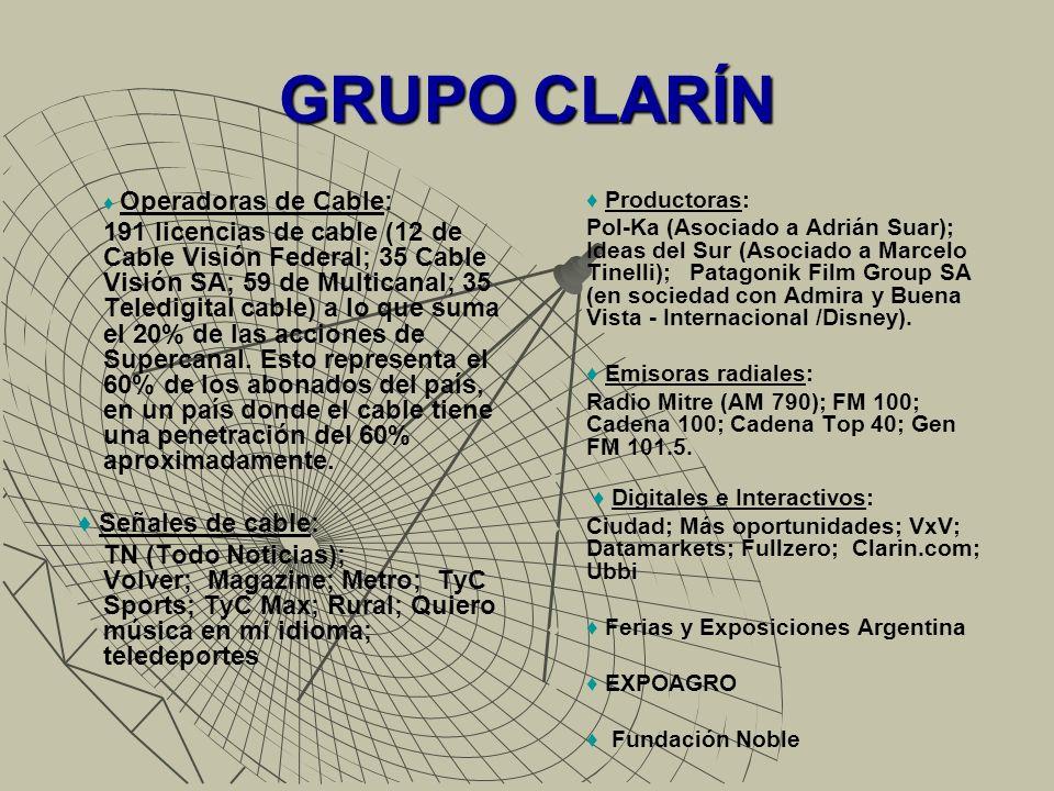 GRUPO CLARÍN ♦ Operadoras de Cable: