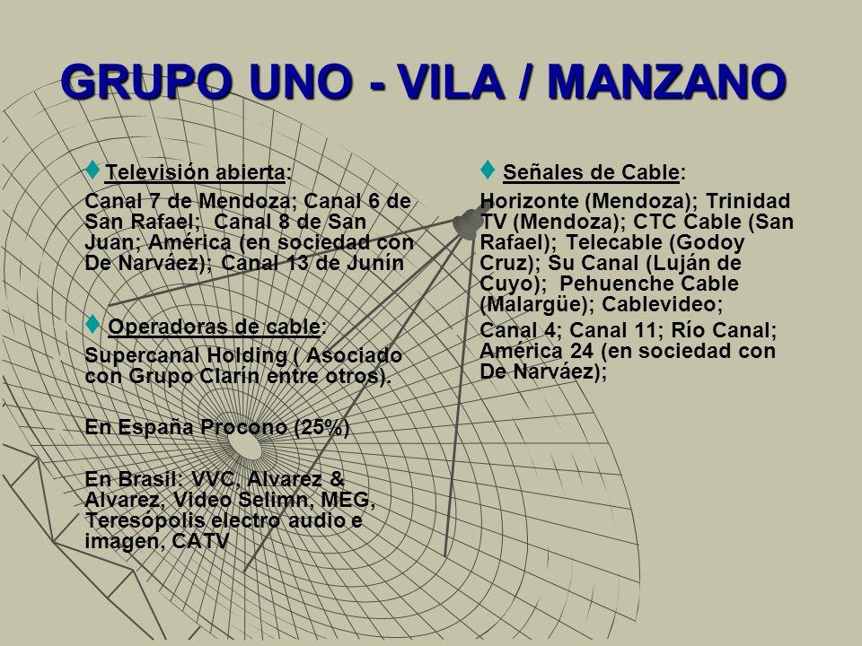 GRUPO UNO - VILA / MANZANO