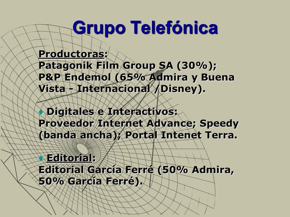 Grupo Telefónica Productoras: Patagonik Film Group SA (30%);