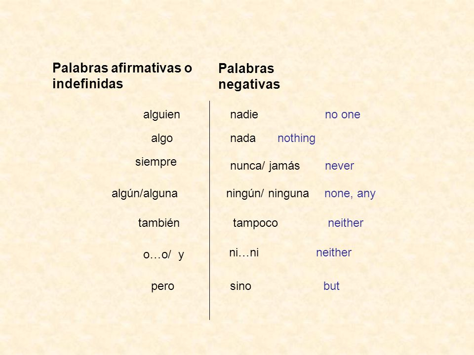 Palabras afirmativas o indefinidas Palabras negativas