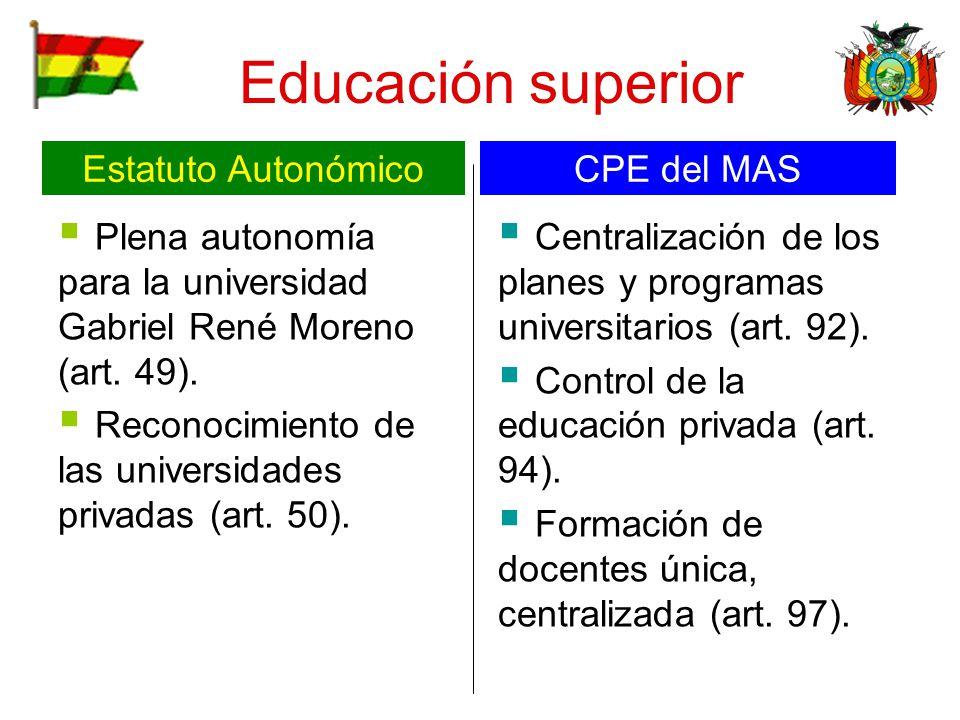 Educación superior Estatuto Autonómico CPE del MAS