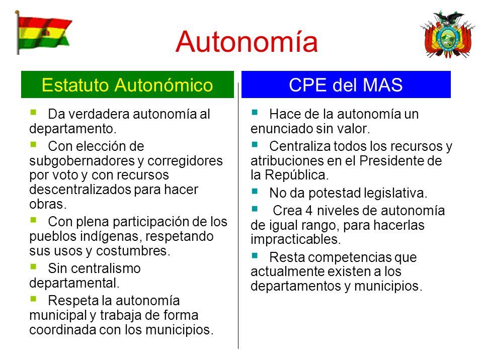 Autonomía Estatuto Autonómico CPE del MAS