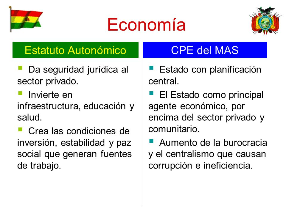 Economía Estatuto Autonómico CPE del MAS