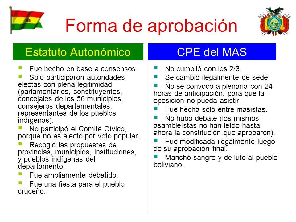 Forma de aprobación Estatuto Autonómico CPE del MAS