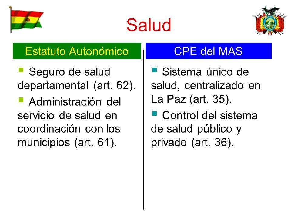 Salud Estatuto Autonómico CPE del MAS
