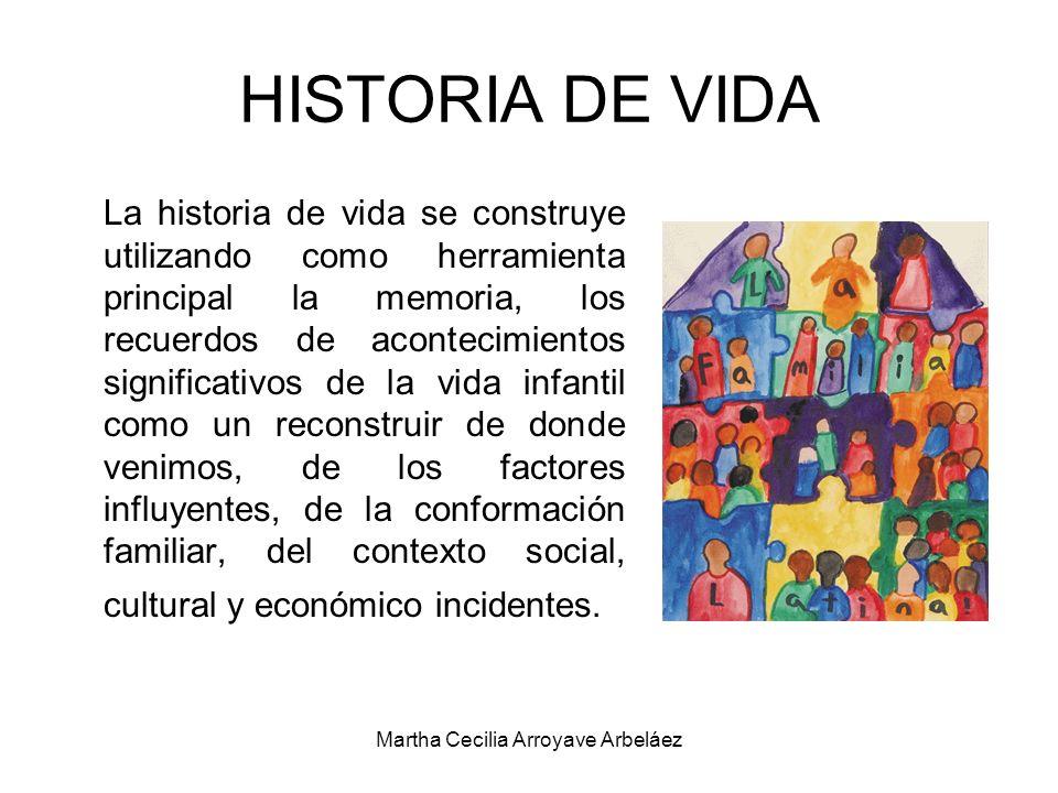 Martha Cecilia Arroyave Arbeláez