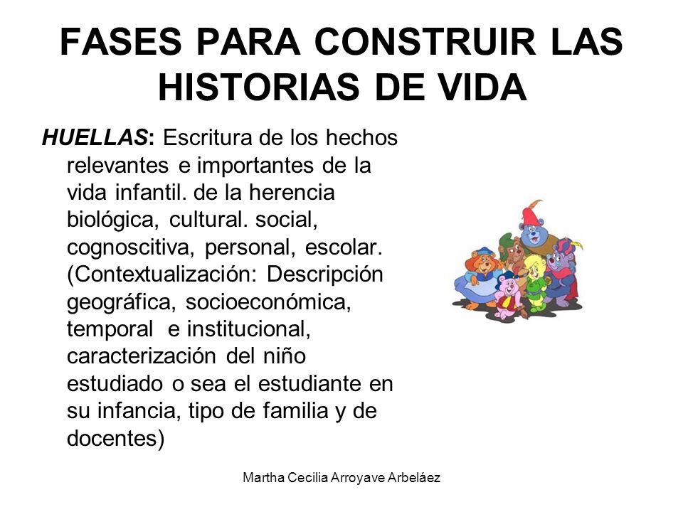 FASES PARA CONSTRUIR LAS HISTORIAS DE VIDA