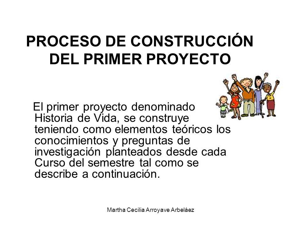 PROCESO DE CONSTRUCCIÓN DEL PRIMER PROYECTO