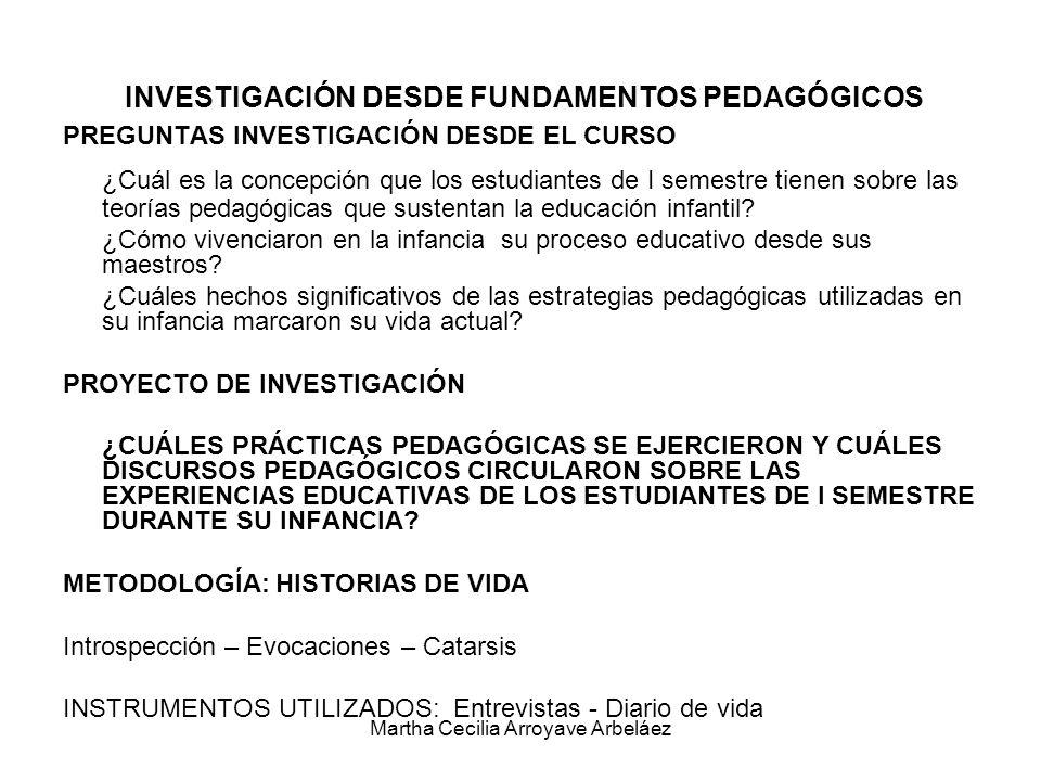 INVESTIGACIÓN DESDE FUNDAMENTOS PEDAGÓGICOS