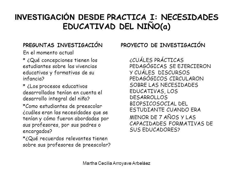 INVESTIGACIÓN DESDE PRACTICA I: NECESIDADES EDUCATIVAD DEL NIÑO(a)