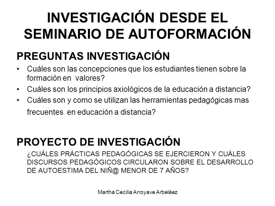 INVESTIGACIÓN DESDE EL SEMINARIO DE AUTOFORMACIÓN