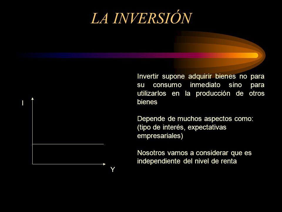 LA INVERSIÓN Invertir supone adquirir bienes no para su consumo inmediato sino para utilizarlos en la producción de otros bienes.