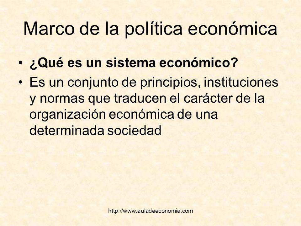 Marco de la política económica