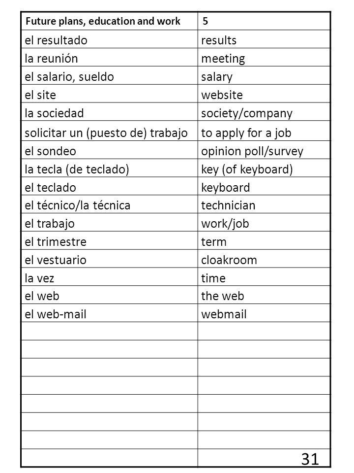 31 el resultado results la reunión meeting el salario, sueldo salary