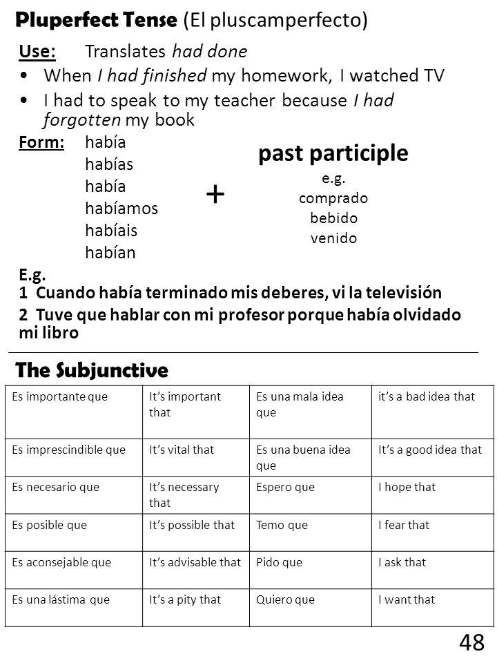 + past participle 48 Pluperfect Tense (El pluscamperfecto)
