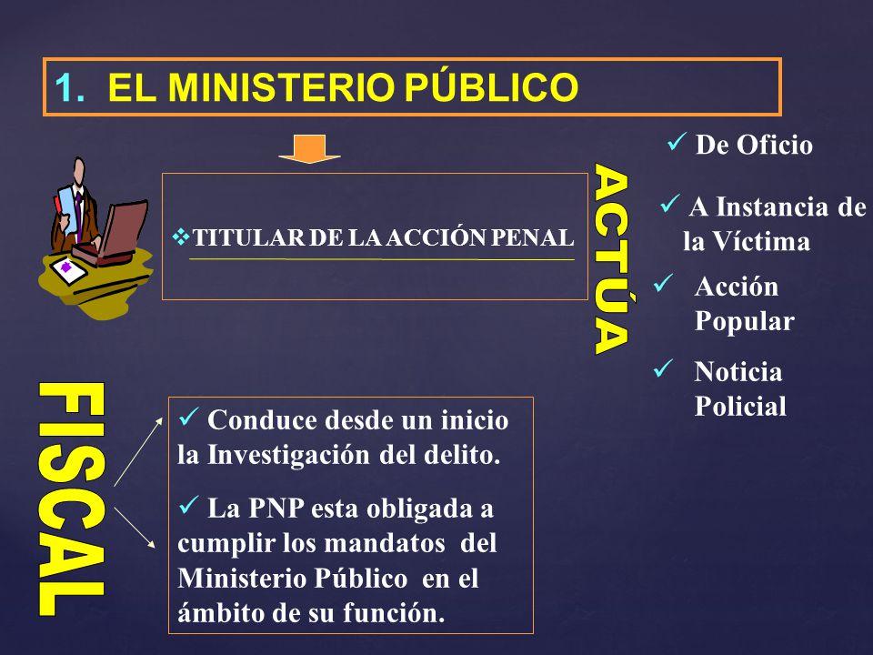 ACTÚA FISCAL 1. EL MINISTERIO PÚBLICO De Oficio
