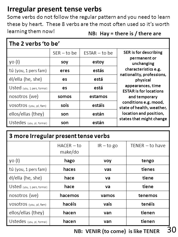 30 Irregular present tense verbs The 2 verbs 'to be'