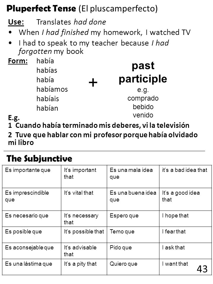 + past participle 43 Pluperfect Tense (El pluscamperfecto)