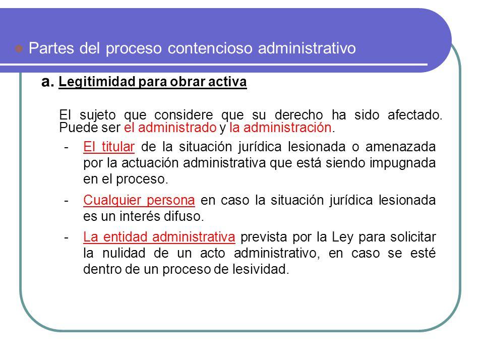 Partes del proceso contencioso administrativo