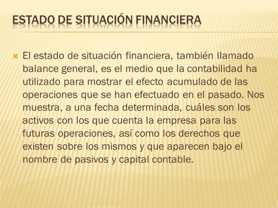 Estado de Situación Financiera