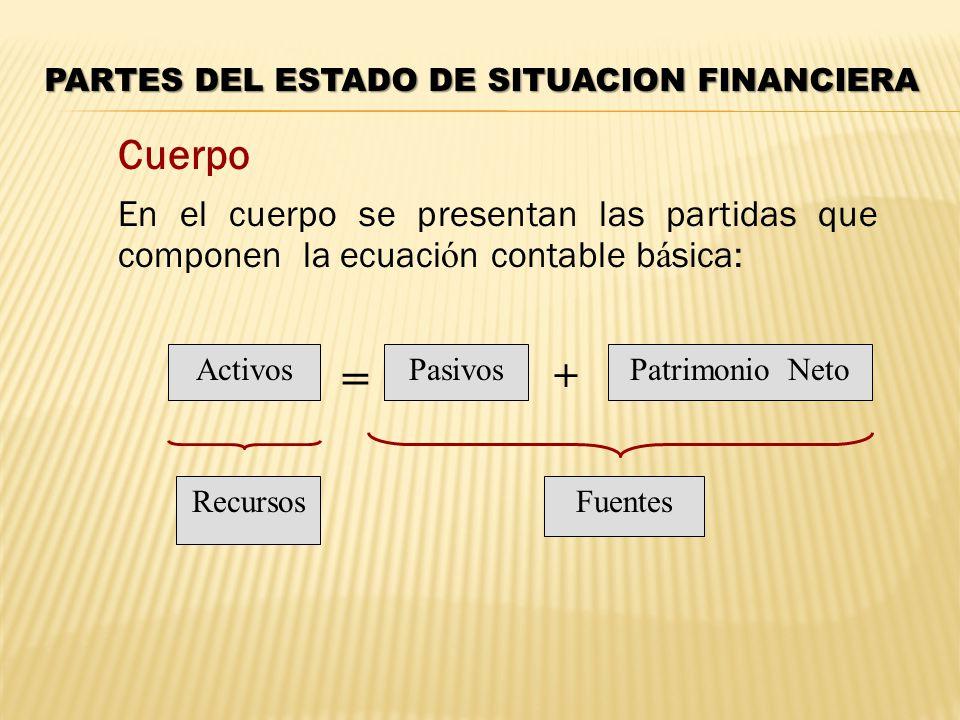 PARTES DEL ESTADO DE SITUACION FINANCIERA