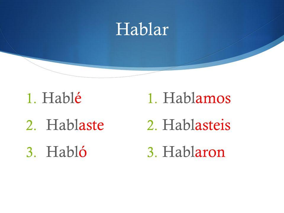 Hablar Hablé Hablaste Habló Hablamos Hablasteis Hablaron