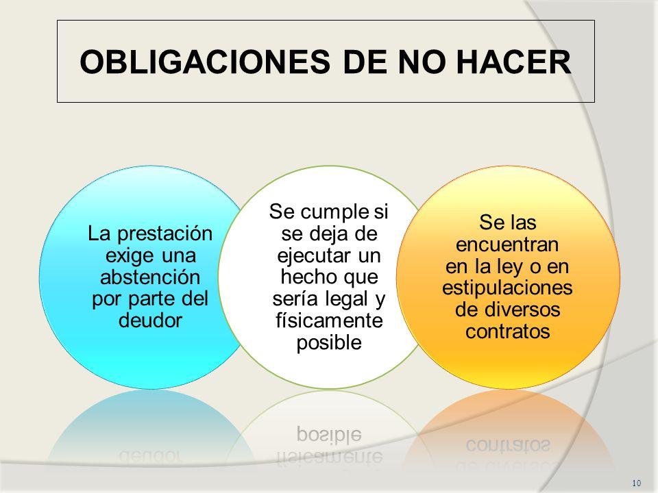 OBLIGACIONES DE NO HACER