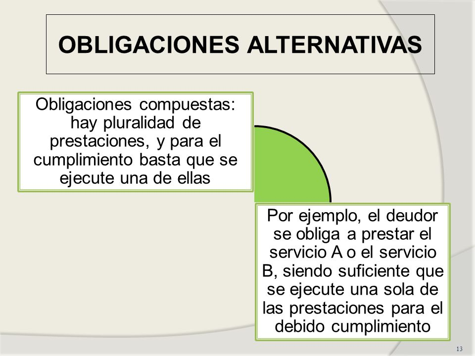 OBLIGACIONES ALTERNATIVAS