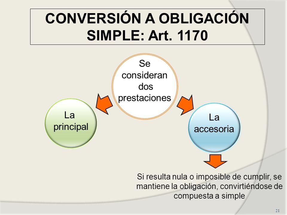 CONVERSIÓN A OBLIGACIÓN SIMPLE: Art. 1170