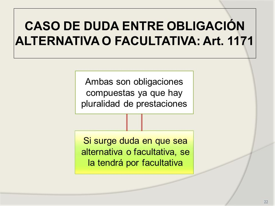 CASO DE DUDA ENTRE OBLIGACIÓN ALTERNATIVA O FACULTATIVA: Art. 1171