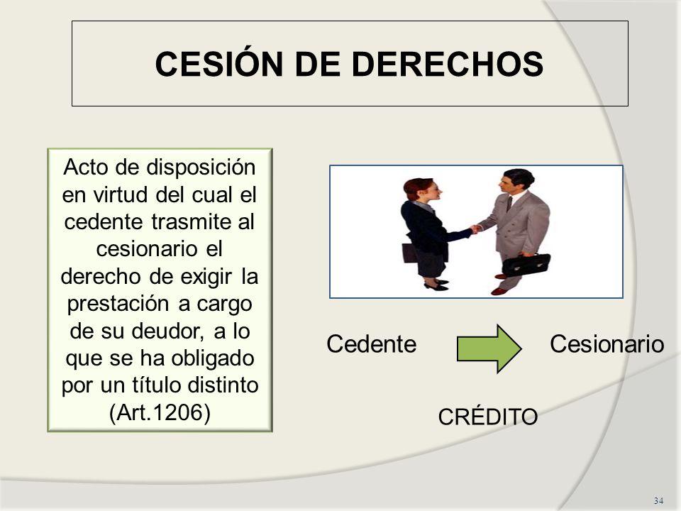 CESIÓN DE DERECHOS Cedente Cesionario