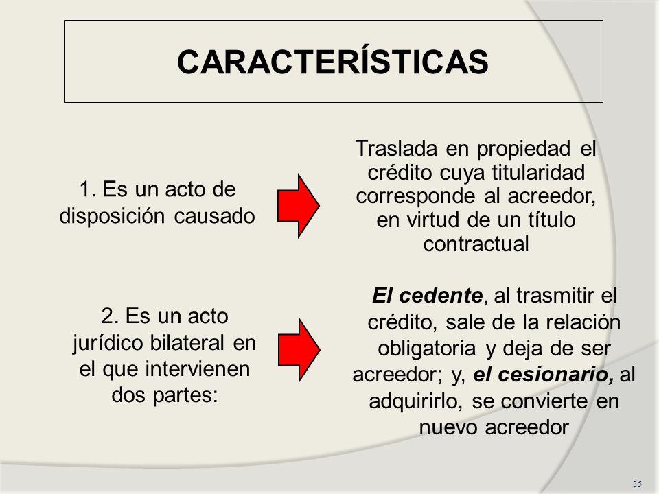 CARACTERÍSTICAS Traslada en propiedad el crédito cuya titularidad corresponde al acreedor, en virtud de un título contractual.