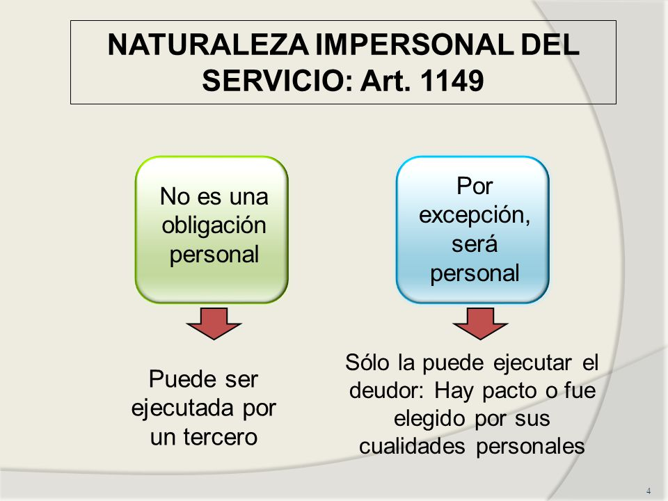NATURALEZA IMPERSONAL DEL SERVICIO: Art. 1149