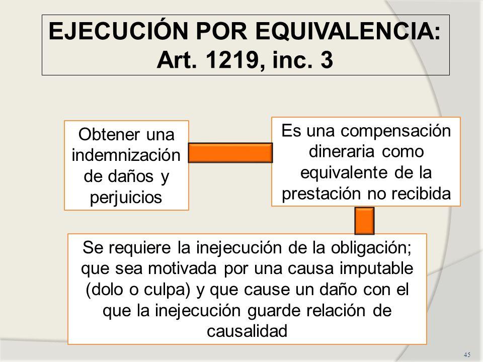 EJECUCIÓN POR EQUIVALENCIA: Art. 1219, inc. 3
