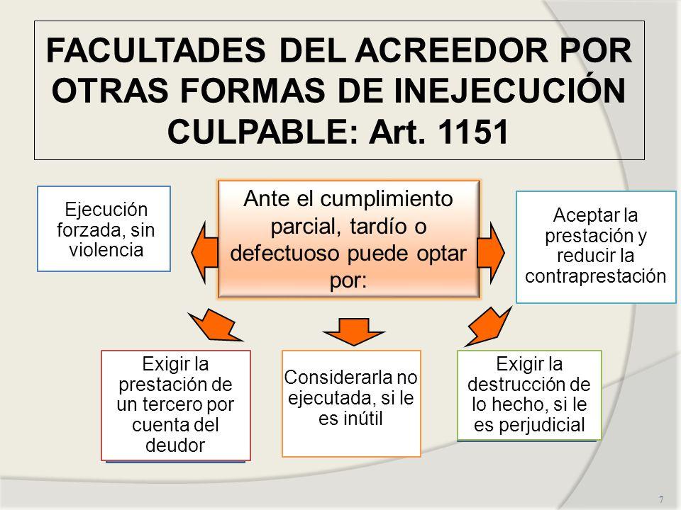 FACULTADES DEL ACREEDOR POR OTRAS FORMAS DE INEJECUCIÓN CULPABLE: Art