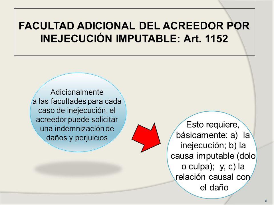 FACULTAD ADICIONAL DEL ACREEDOR POR INEJECUCIÓN IMPUTABLE: Art. 1152