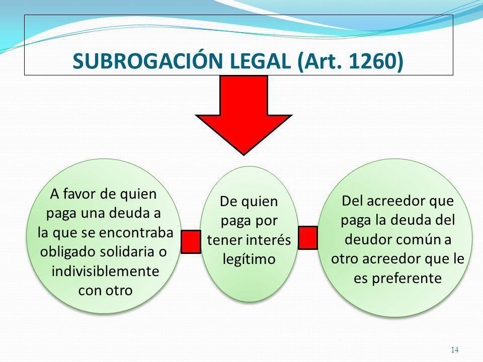 SUBROGACIÓN LEGAL (Art. 1260)