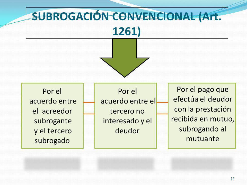 SUBROGACIÓN CONVENCIONAL (Art. 1261)