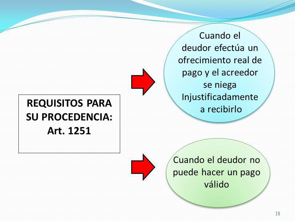 REQUISITOS PARA SU PROCEDENCIA: Art. 1251