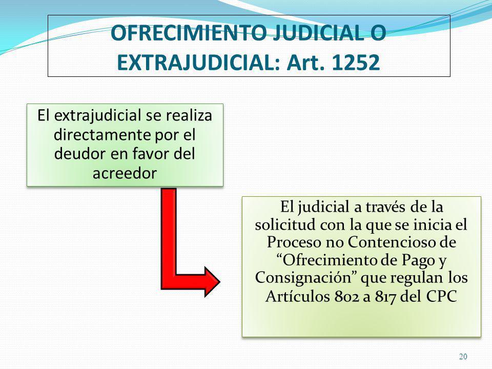 OFRECIMIENTO JUDICIAL O EXTRAJUDICIAL: Art. 1252