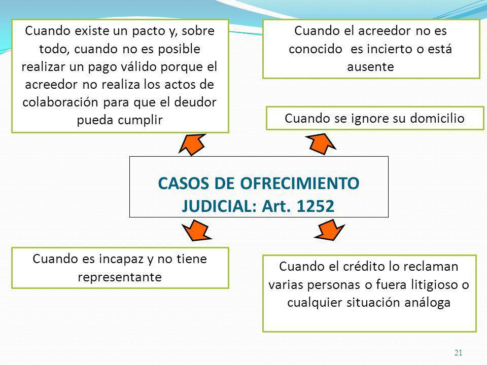 CASOS DE OFRECIMIENTO JUDICIAL: Art. 1252
